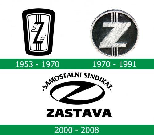 storia del Logo Zastava
