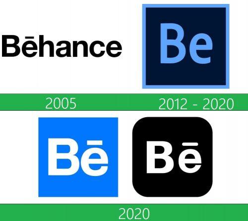 storia Behance Logo