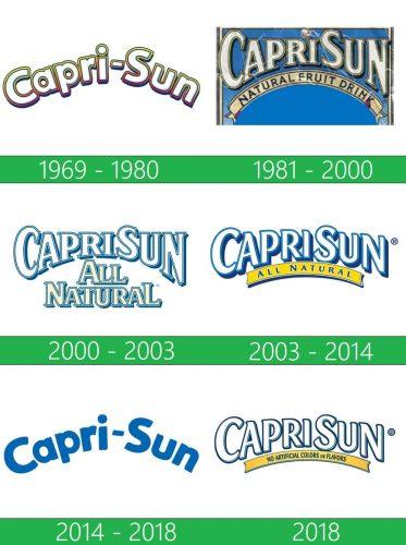 storia Capri Sun logo