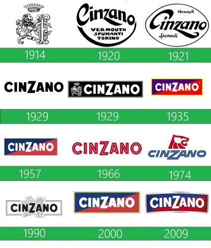storia Cinzano logo
