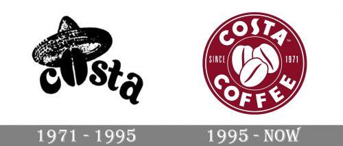storia Costa Coffee Logo