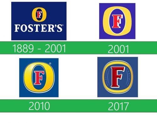 storia Foster's Logo