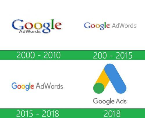 storia Google AdWords logo