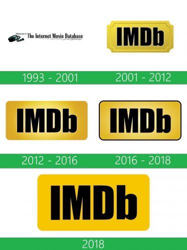storia Imdb logo