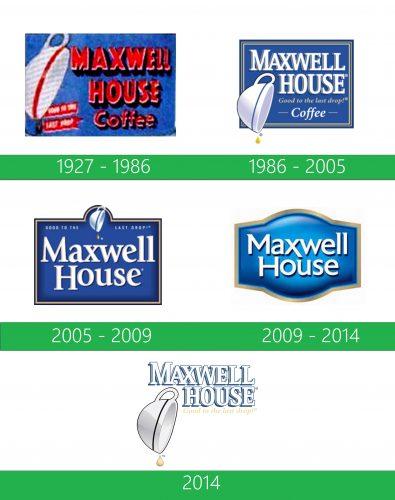 storia Maxwell House Logo