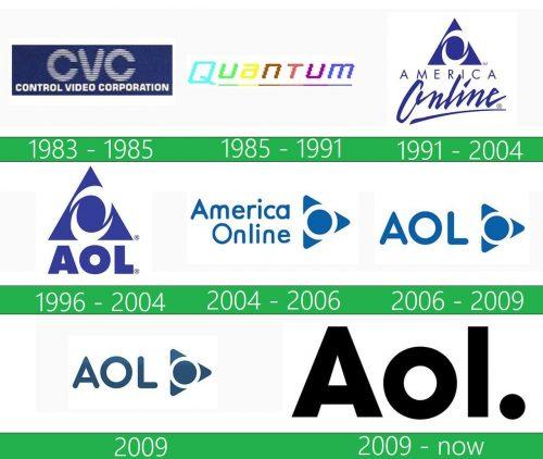 storia AOL logo