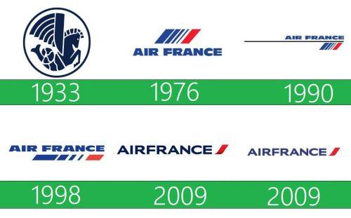 storia Air France Logo