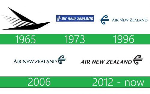 storia Air New Zealand Logo