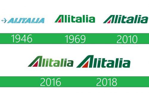 storia Alitalia Logo