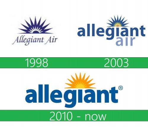 storia Allegiant Air logo
