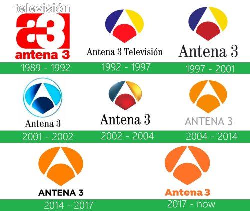 storia Antena 3 logo