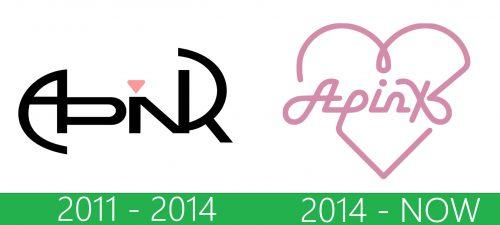 storia Apink Logo