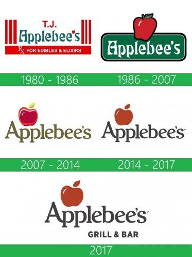storia Applebees logo