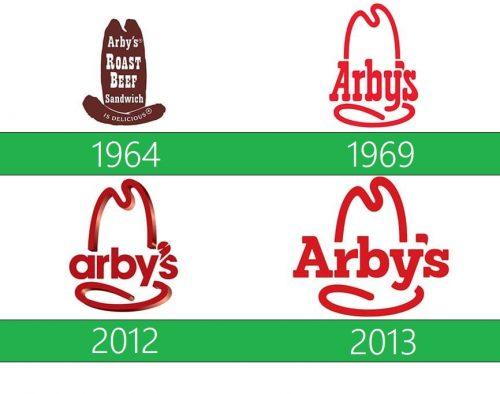 storia Arbys Logo