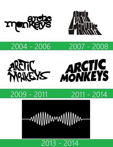 storia Arctic Monkeys Logo