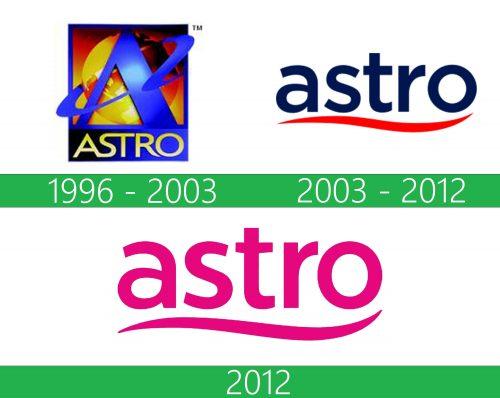 storia Astro Logo