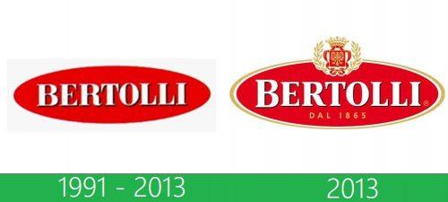 storia Bertolli Logo