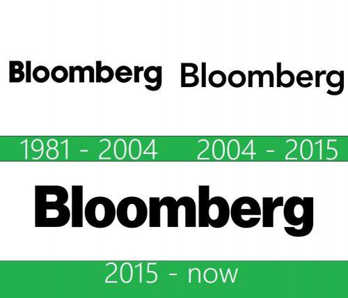 storia Bloomberg logo
