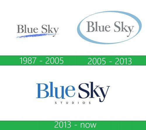 storia Blue Sky Studios
