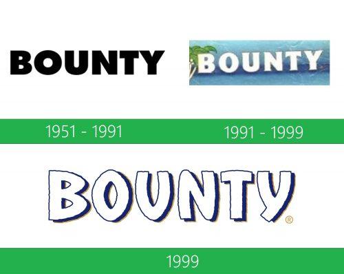 storia Bounty Logo