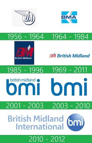 storia British Midland International Logo