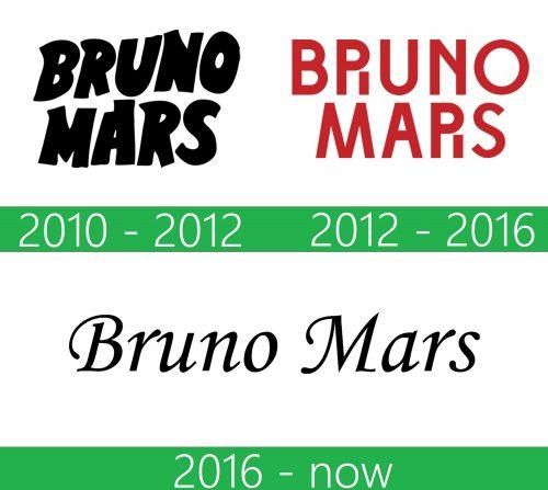 storia Bruno Mars logo