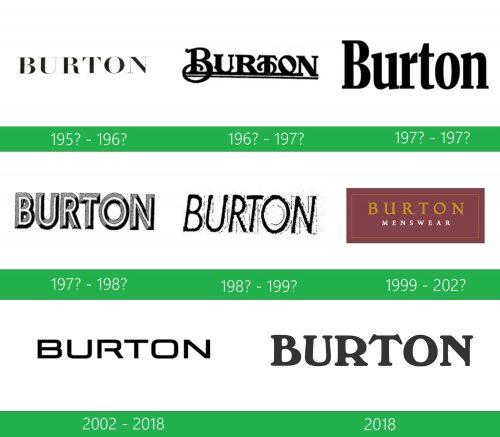 storia Burton Logo
