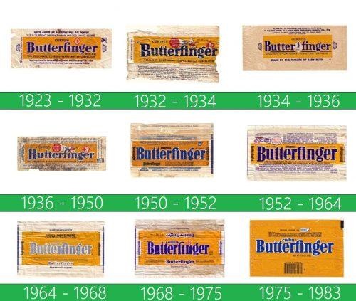 storia Butterfinger Logo