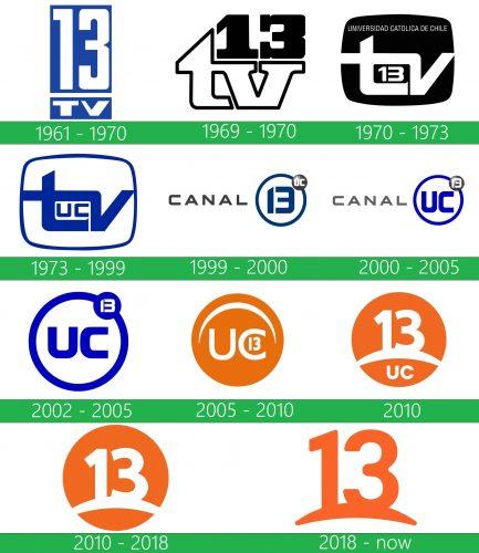 storia Canal 13 Logo