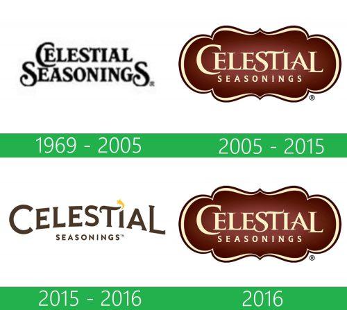 storia Celestial Seasonings logo