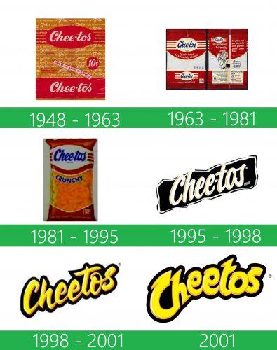 storia Cheetos Logo