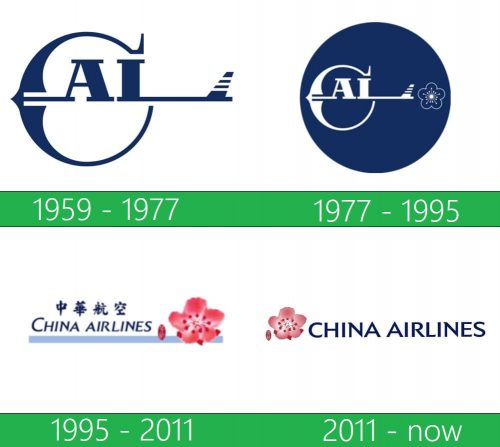 storia China Airlines logo