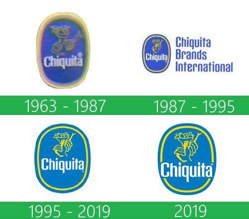 storia Chiquita Logo