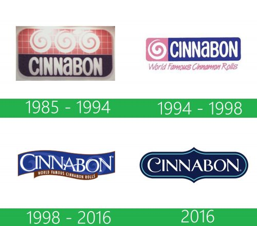 storia Cinnabon logo