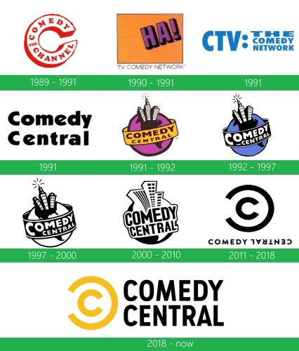 storia Comedy Central logo