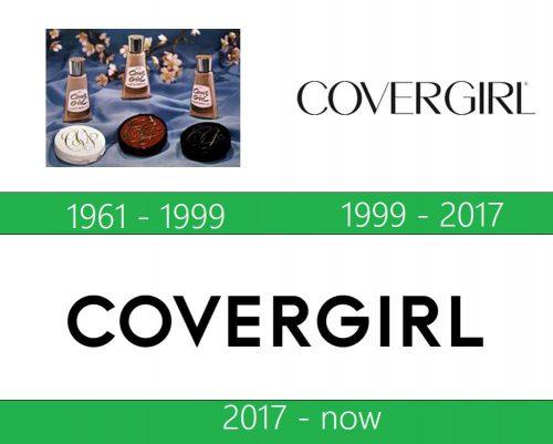 storia Covergirl Logo
