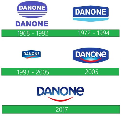 storia Danone logo