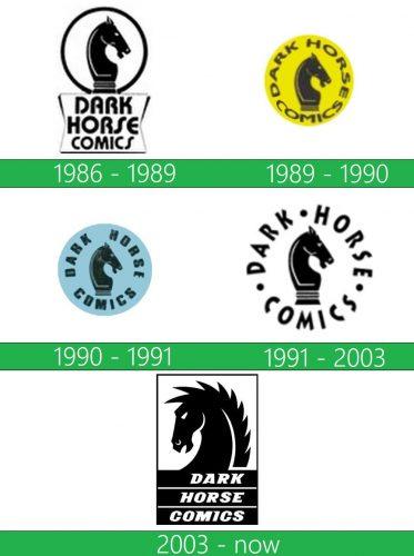 storia Dark Horse Comics logo