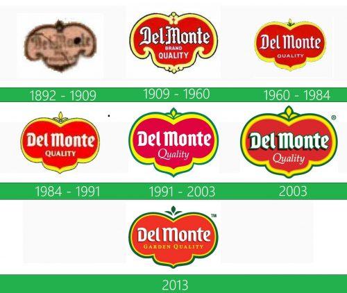 storia Del Monte logo