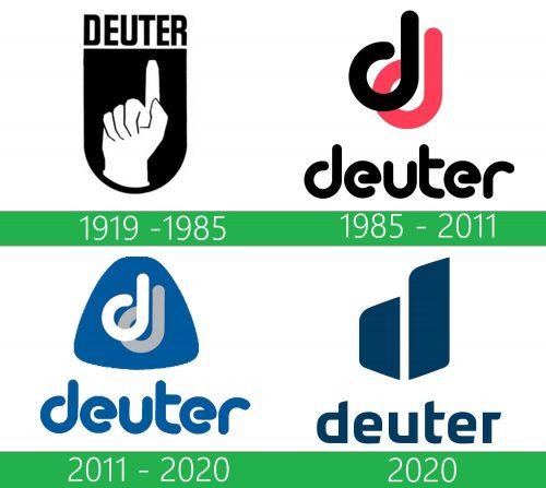 storia Deuter logo