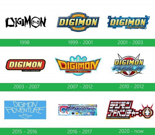 storia Digimon logo