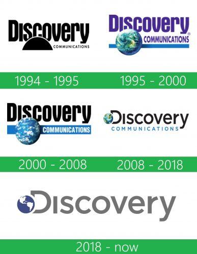 storia Discovery logo