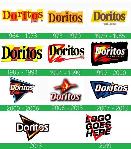 storia Doritos Logo