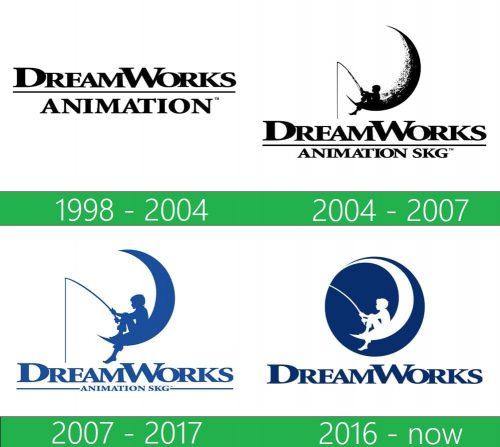 storia DreamWorks Animation logo