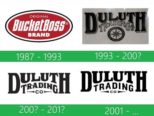 storia Duluth Trading Company Logo