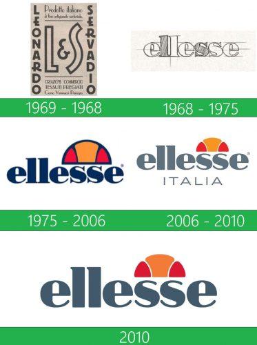 storia Ellesse Logo
