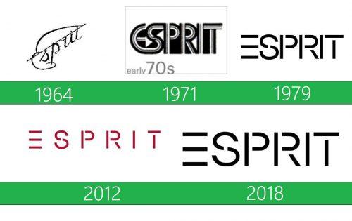 storia Esprit logo