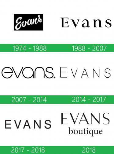 storia Evans logo