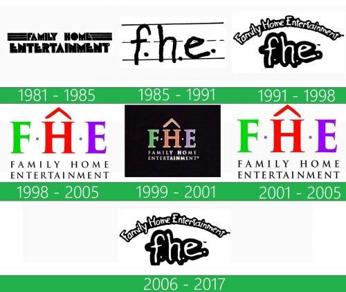 storia Family Home Entertainment logo