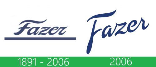 storia Fazer Logo